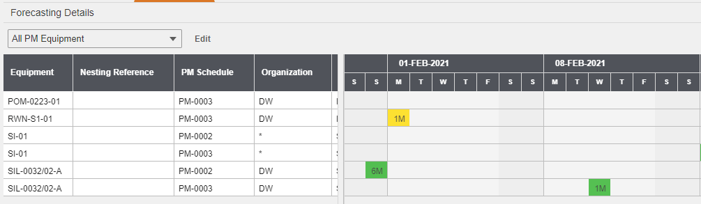 Infor EAM - harmonogram PM